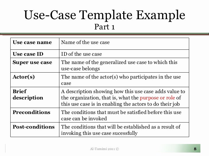 Use Cases Template Excel Fresh Use Case Template