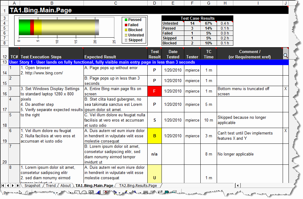 Use Cases Template Excel Inspirational Test Case Template Excel