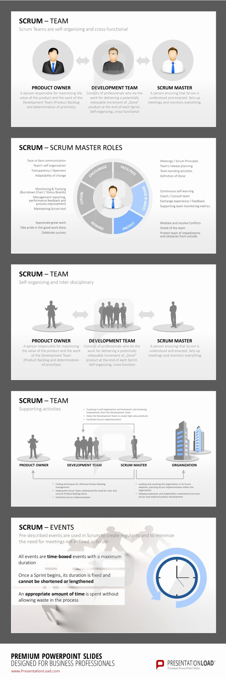 User Story Template Excel Awesome Scrum Spreadsheet Agile Project Management Excel Template