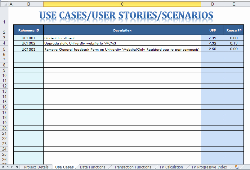 User Story Template Excel Beautiful Function Point Analysis
