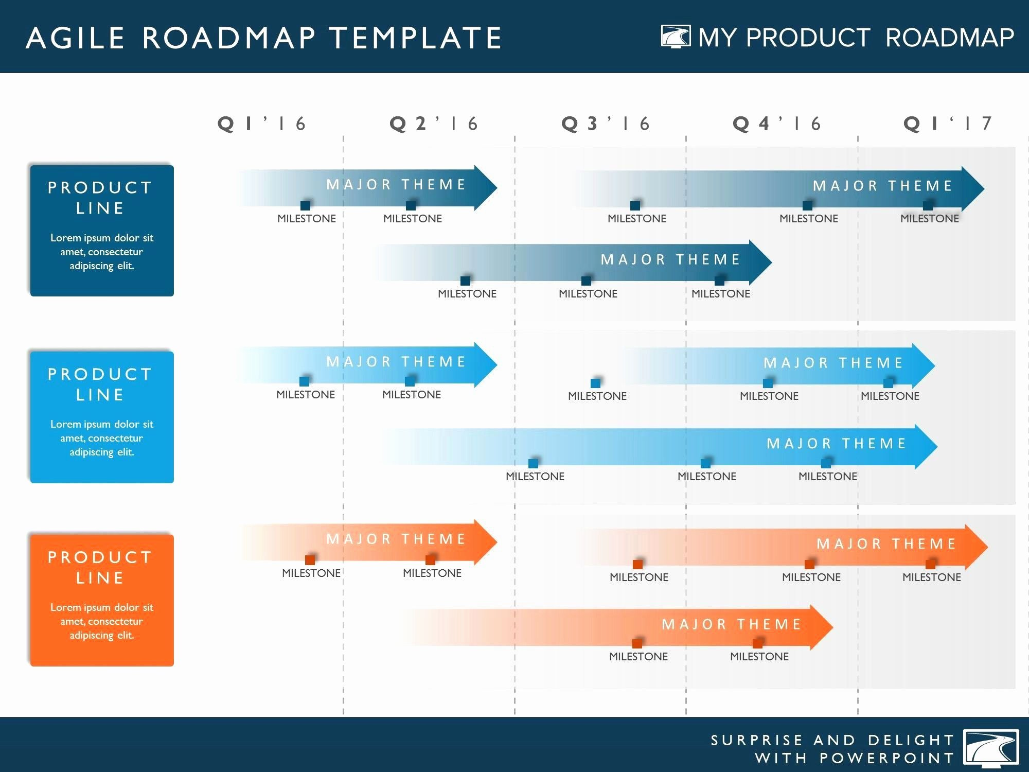User Story Template Excel Beautiful User Story Template Excel
