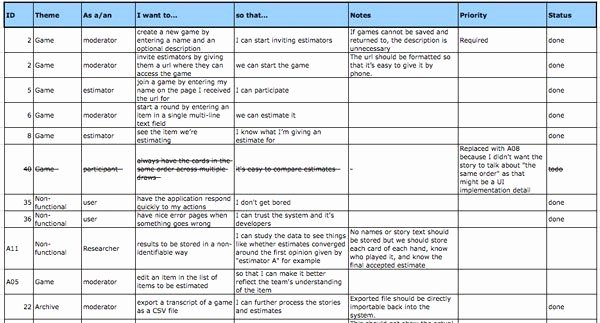 User Story Template Excel Fresh Agile Excel Spreadsheet for the Product Backlog