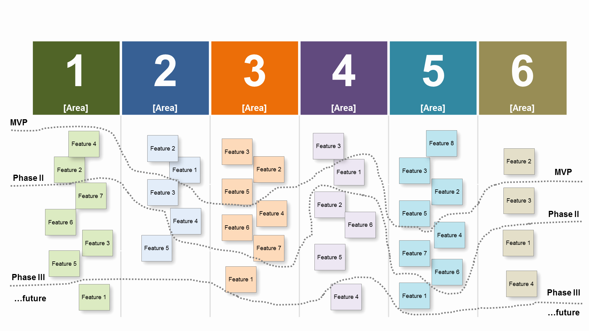 User Story Template Excel Inspirational Powerpoint User Story Mapping Template
