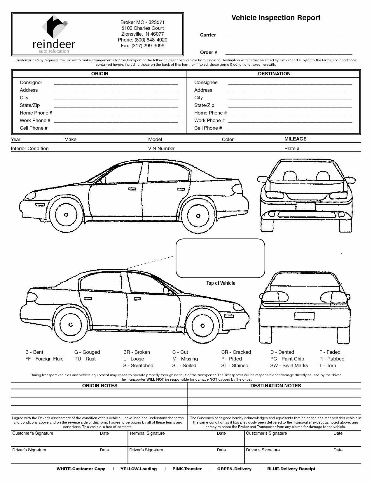 Vehicle Inspection form Template Inspirational 11 Best Of Estimate Worksheet Template Project