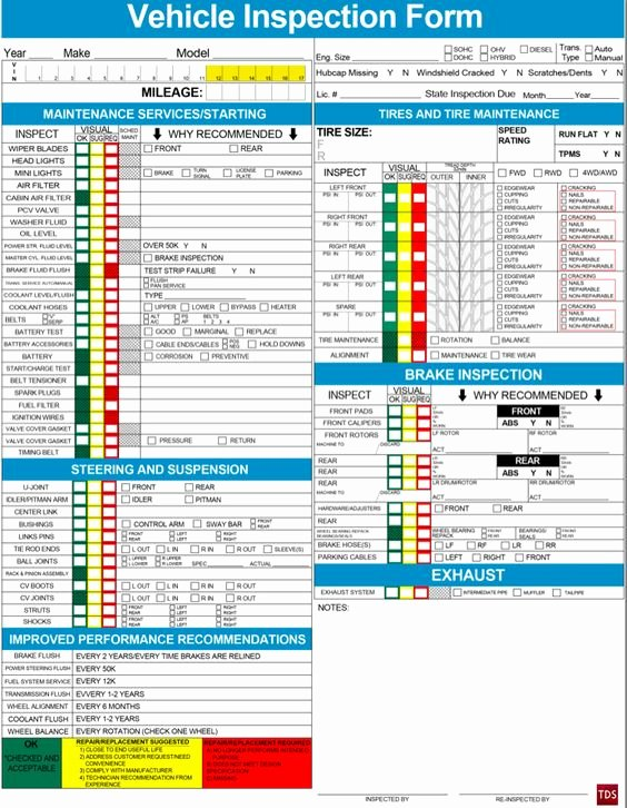 Vehicle Inspection Sheet Template Awesome Vehicle Safety Inspection Checklist Template Google
