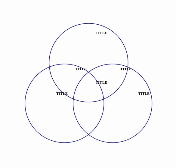 Venn Diagram Template Word Awesome 7 Microsoft Word Venn Diagram Templates