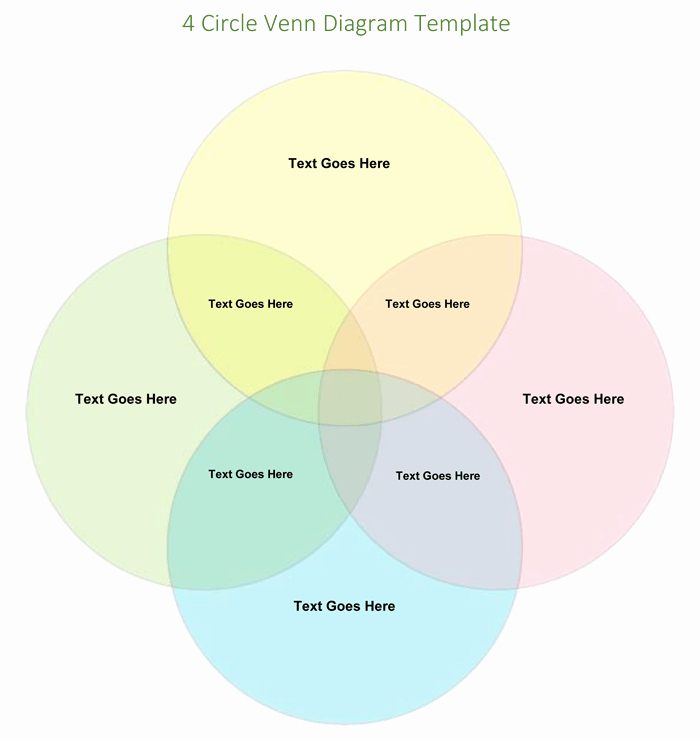 Venn Diagram Template Word Best Of Venn Diagram Template 6 Printable Venn Diagrams