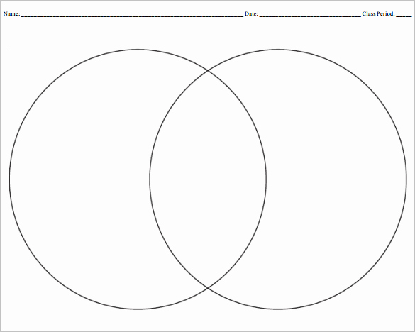 Venn Diagram Template Word Inspirational Creating A Venn Diagram Template