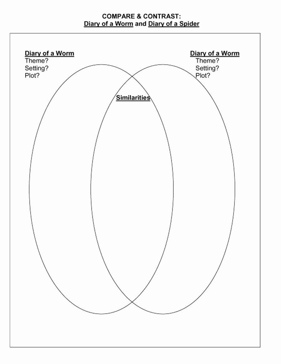 Venn Diagram Template Word Inspirational Pare and Contrast Venn Diagram Examples
