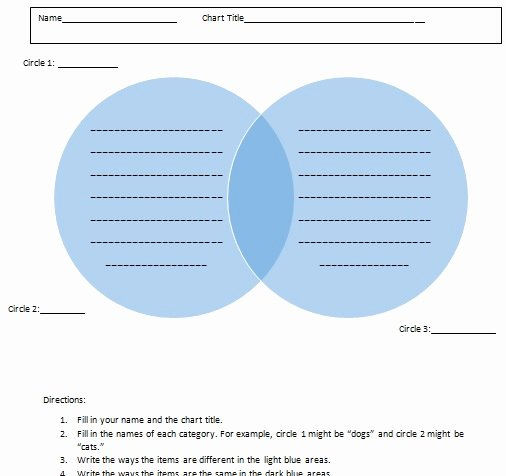 Venn Diagram Template Word Lovely Blog Archives Johndevelopers