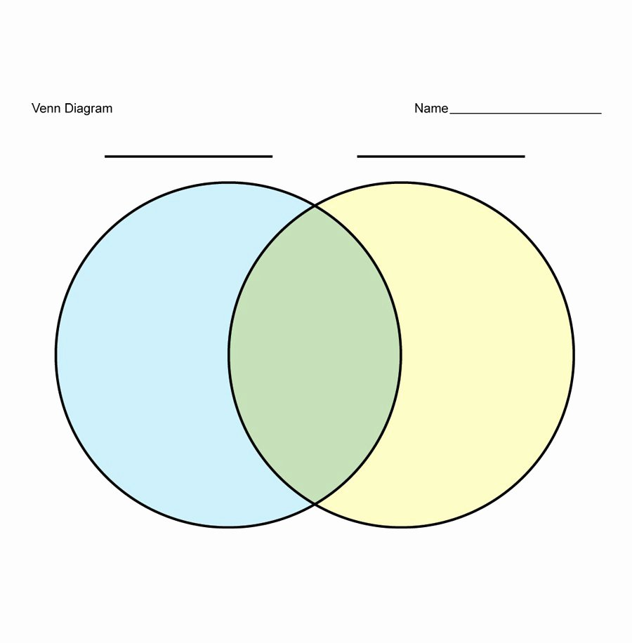 Venn Diagram Template Word New 40 Free Venn Diagram Templates Word Pdf Template Lab