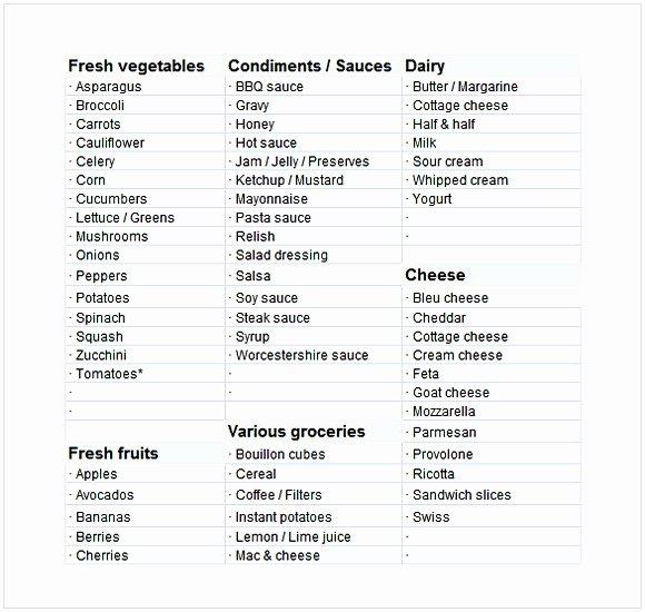 Walmart Grocery List Template Elegant Editable Grocery List