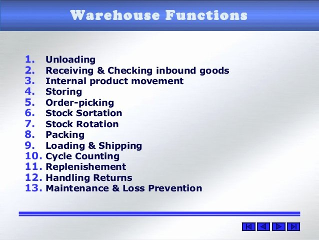 Warehouse Standard Operating Procedures Template Elegant Managing Warehouse Operations How to Manage and Run
