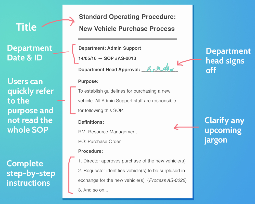 Warehouse Standard Operating Procedures Template Lovely 16 Essential Steps to Writing Standard Operating