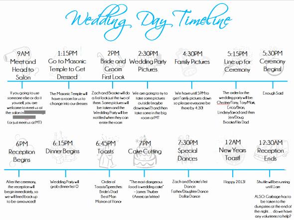 Wedding Reception Itinerary Template Inspirational Wedding Day Timeline