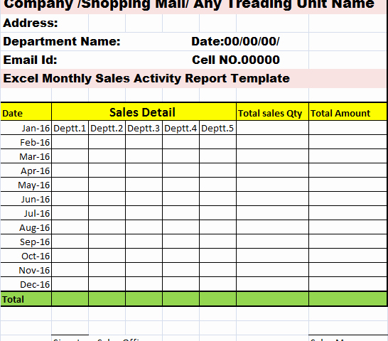 Weekly Activities Report Template Unique Monthly Sales Activity Report Template – Free Report Templates