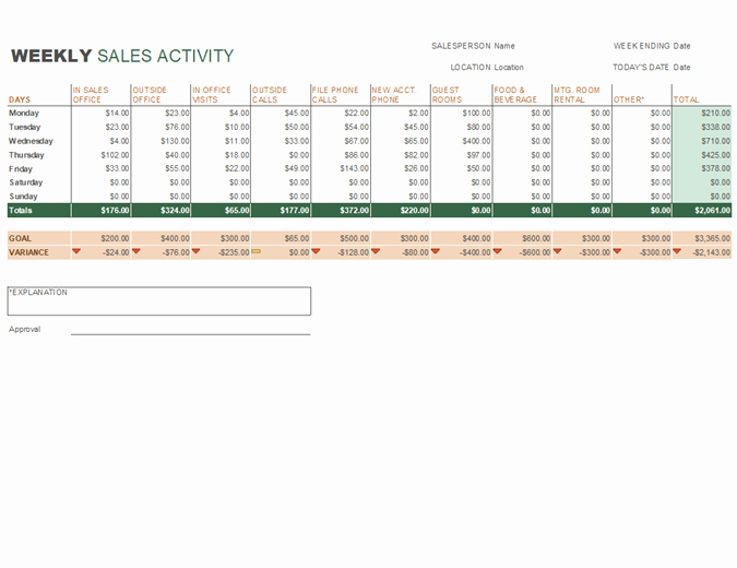 Weekly Activity Report Template Excel Lovely Weekly Sales Activity Report