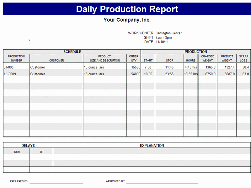 Weekly Activity Report Template Excel Luxury Daily Work Report Template Free formats Excel Word