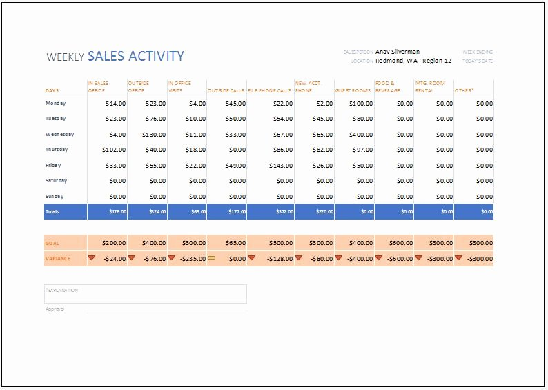 Weekly Activity Report Template Excel Luxury Weekly Sales Activity Report Template for Excel