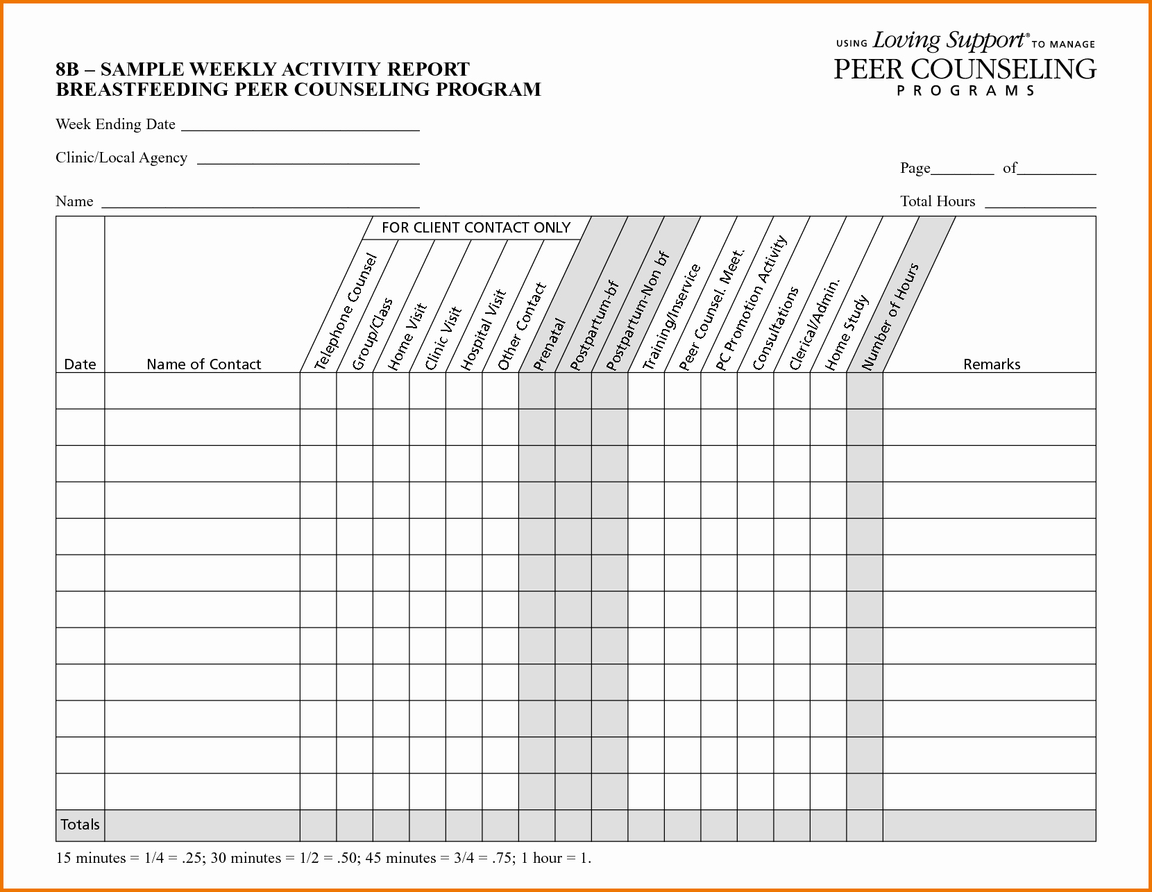 Weekly Activity Report Template Excel Unique 29 Of Call Report Template Monthly