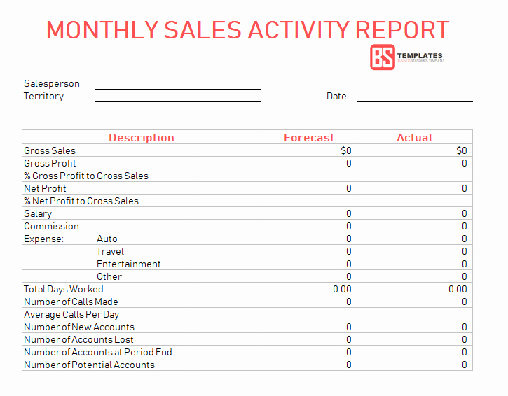 Weekly Activity Report Template Excel Unique Sales Report Templates – 10 Monthly and Weekly Sales