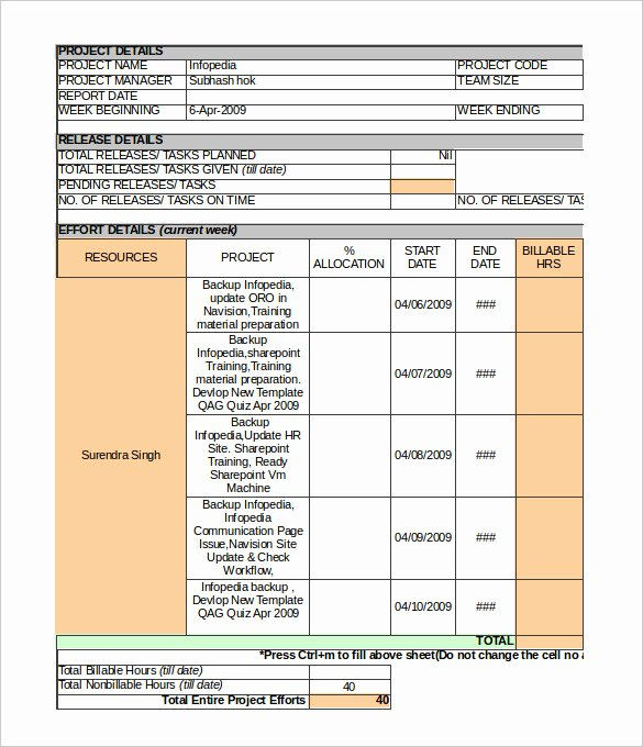 Weekly Activity Report Template Luxury 36 Weekly Activity Report Templates Pdf Doc