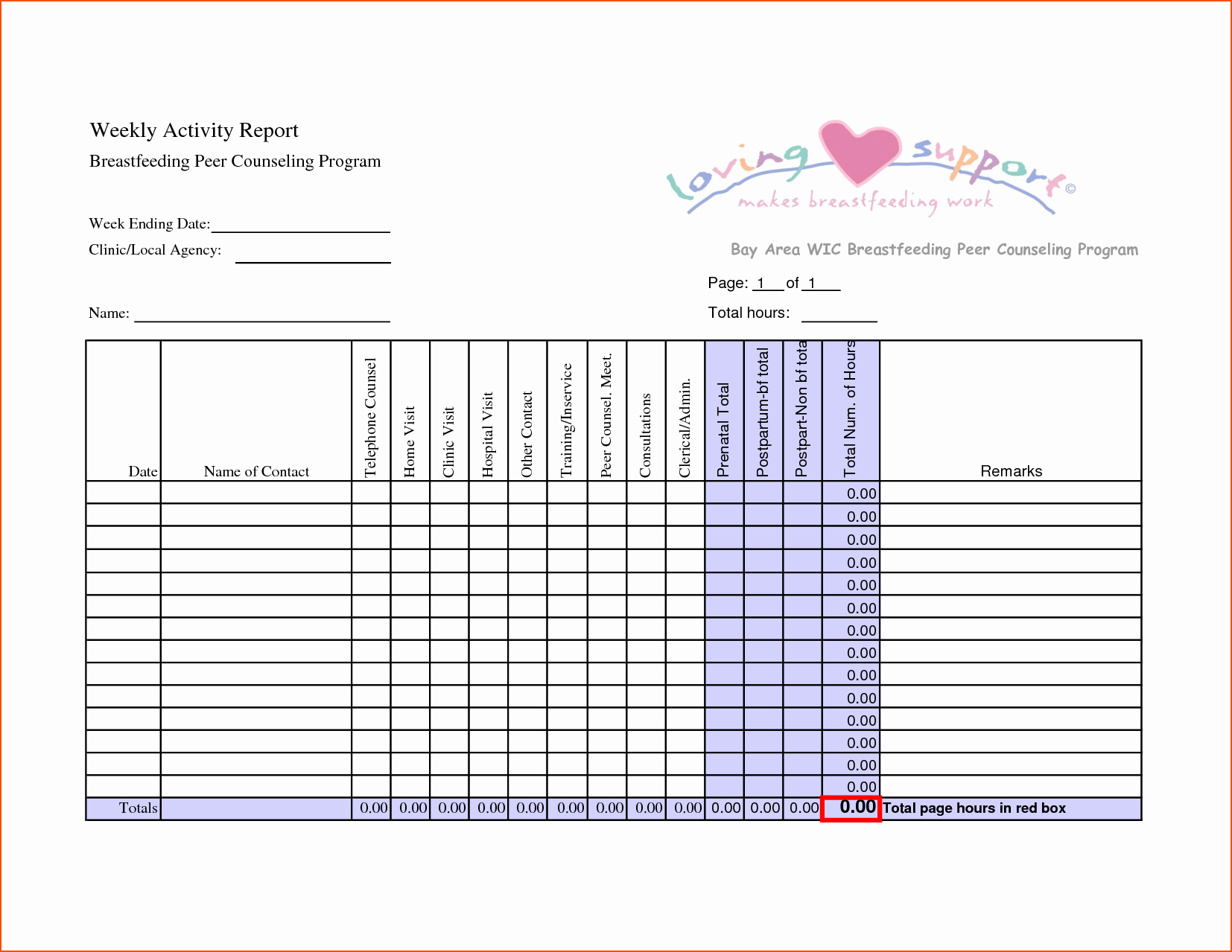 Weekly Activity Report Template New 8 Weekly Activity Report Template Bookletemplate