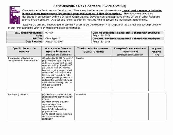 Weekly Lesson Plan Template Doc Fresh Download 44 Danielson Lesson Plan Template Sample