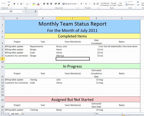 Weekly Status Report Template Word Inspirational Part 2 if Projects are Like Gasoline – Project Management