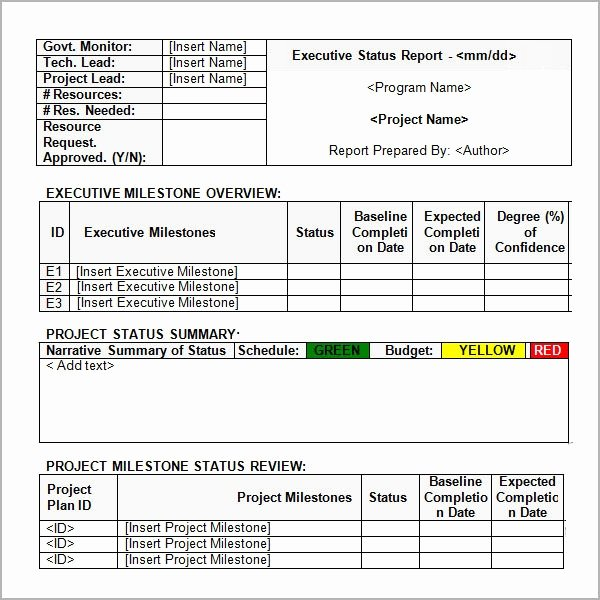 Weekly Status Report Template Word New Sample Status Report 13 Documents In Word Pdf Ppt