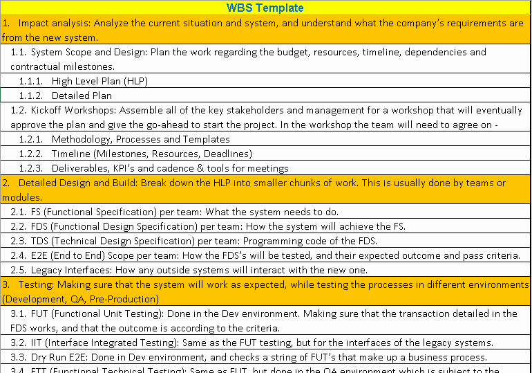 Work Breakdown Structure Template Word Awesome Work Breakdown Structure Wbs Template Excel Word and