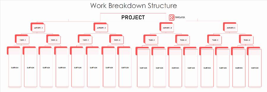 Work Breakdown Structure Template Word Fresh Work Breakdown Structure Wbs Template