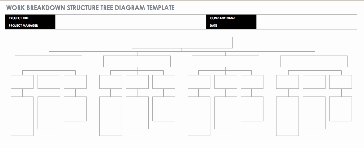 Work Breakdown Structure Template Word Inspirational Free Work Breakdown Structure Templates