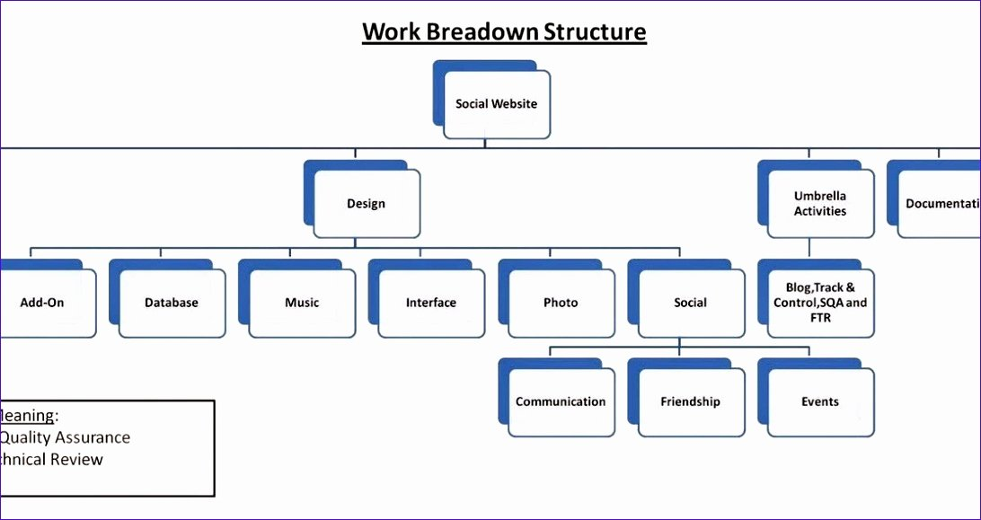 Work Breakdown Structure Template Word New 9 Excel Work Breakdown Structure Template Exceltemplates