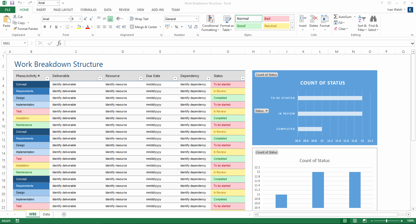 Work Plan Template Excel Fresh Verification and Validation Plan Template Ms Word