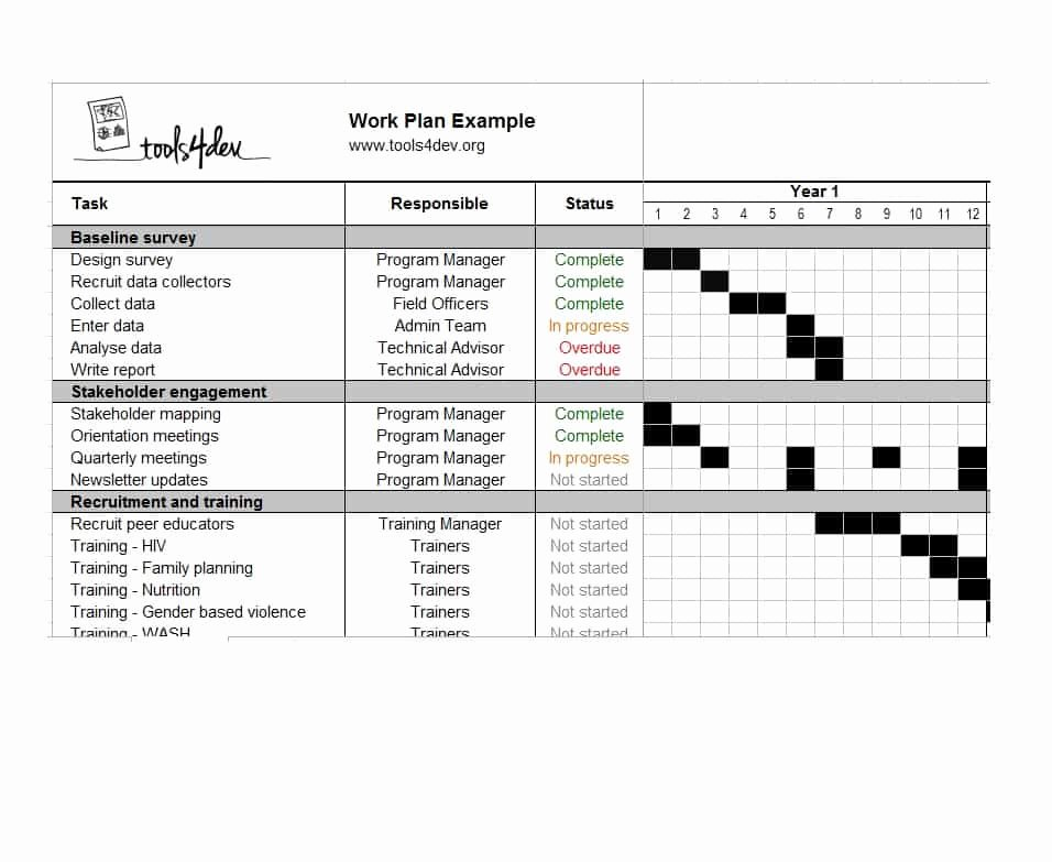 Work Plan Template Excel Fresh Work Plan 40 Great Templates & Samples Excel Word
