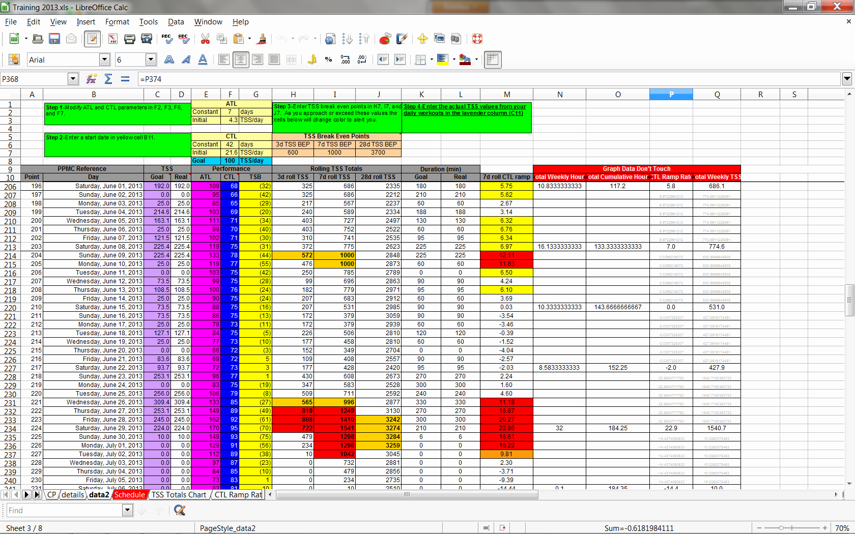 Workout Schedule Template Excel Lovely Excel Training Planner