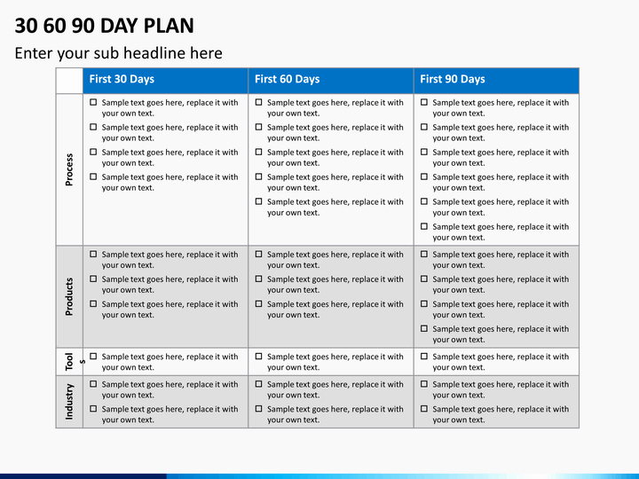 30 60 90 Plan Templates Awesome 30 60 90 Day Plan Powerpoint Template