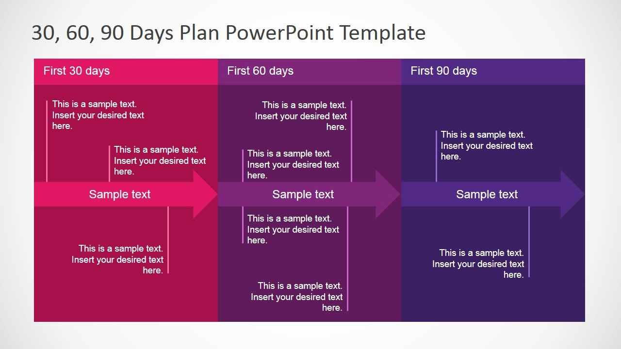 30 60 90 Plan Templates Awesome 5 Best 90 Day Plan Templates for Powerpoint