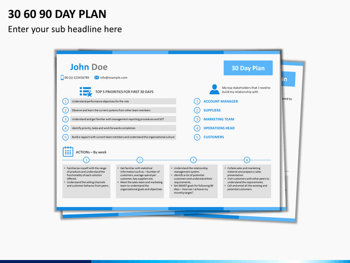 30 60 90 Plan Templates Best Of 30 60 90 Day Plan Powerpoint Template