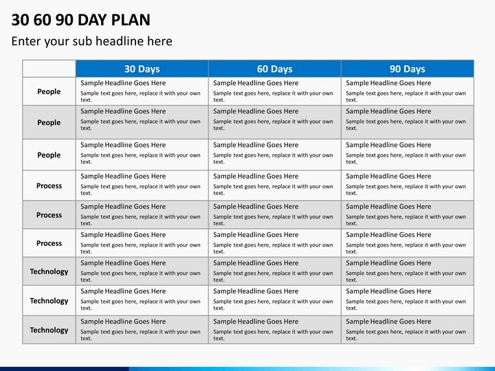 30 60 90 Plan Templates Best Of 30 60 90 Day Plan Template Free
