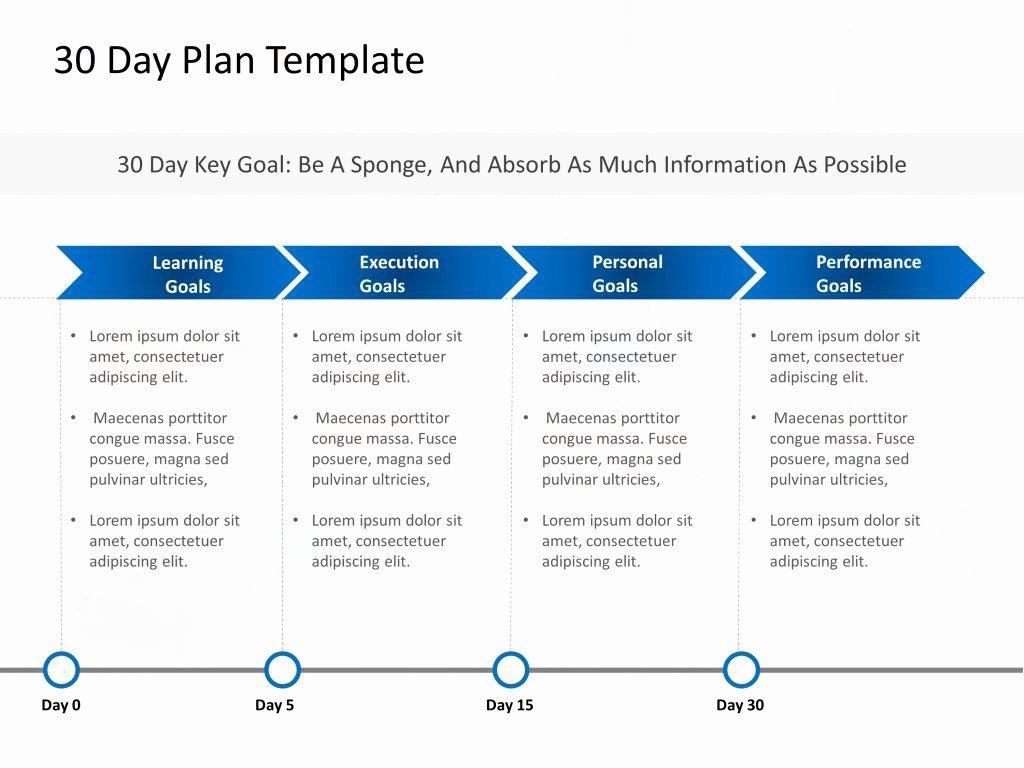 30 60 90 Plan Templates Best Of Detailed 30 60 90 Day Plan Template