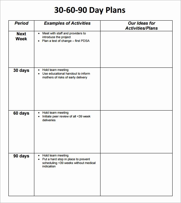 30 60 90 Plan Templates Fresh 30 60 90 Day Plan Template 8 Free Download Documents In Pdf