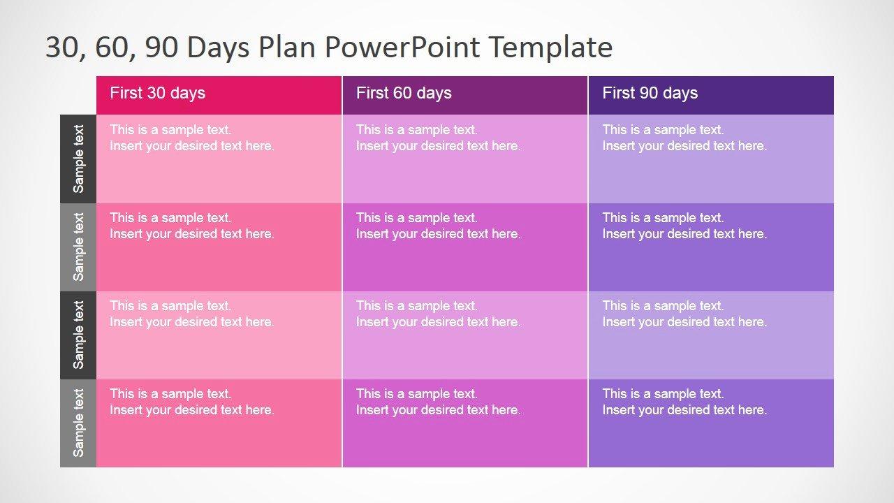 30 60 90 Plan Templates Inspirational 30 60 90 Days Plan Powerpoint Template Slidemodel