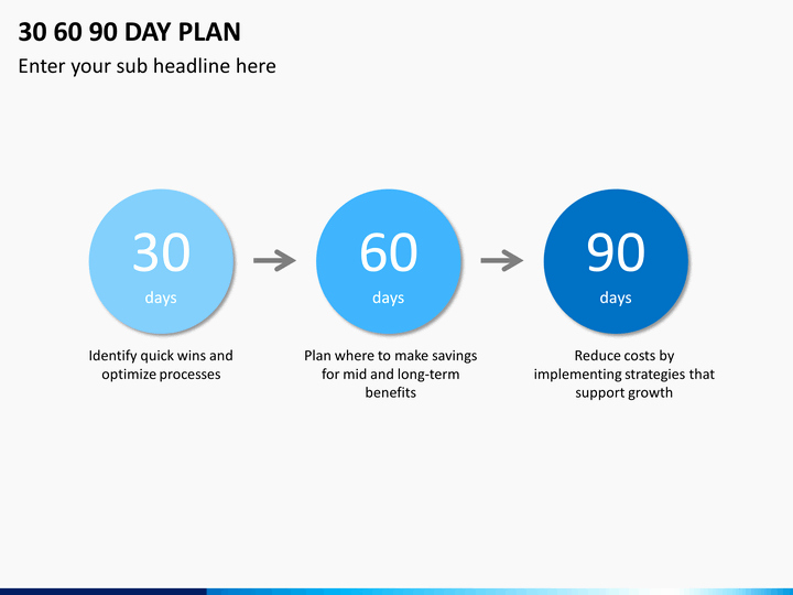 30 60 90 Plan Templates Luxury 30 60 90 Day Plan Powerpoint Template