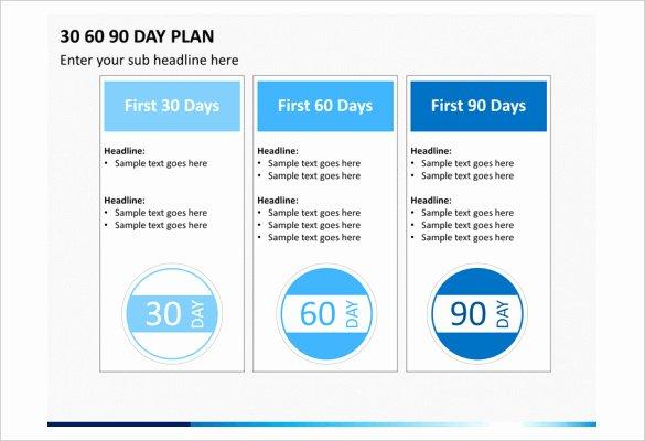 30 60 90 Plan Templates Luxury 30 60 90 Day Plan Template – 18 Free Word Pdf Ppt