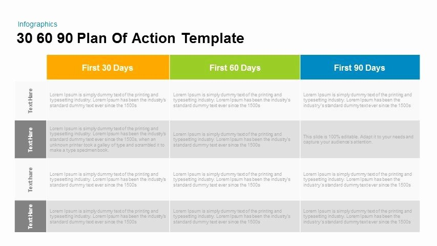 30 60 90 Plan Templates New 30 60 90 Plan Action Powerpoint and Keynote Template