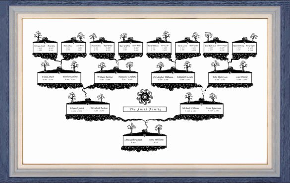 4 Generation Family Tree Templates Fresh 4 Generation Family Tree Template – 12 Free Sample