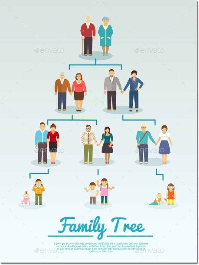4 Generation Family Tree Templates Inspirational 20 Family Tree Templates & Chart Layouts