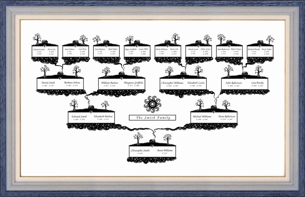 4 Generation Family Tree Templates Inspirational Family Tree Chart Template with Blanks 2 Prints Per